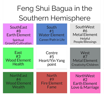 Nz feng shui a guide for the southern hemisphere - Feng shui wealth direction ...