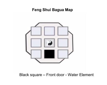 Feng Shui Bagua Map - Water