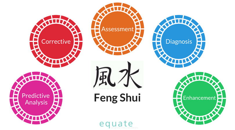 Feng Shui - 5 things it can do for you Equate NZ